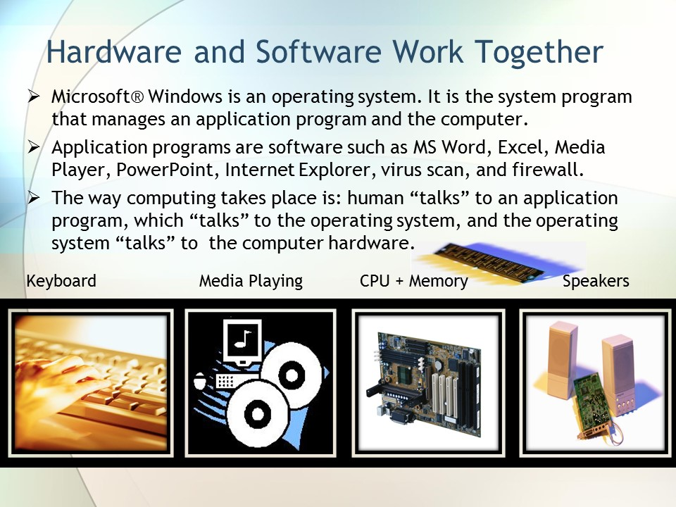http://techright-computing.com/wp-content/uploads/2016/11/Hardware-and-Software-Work-Together.jpg